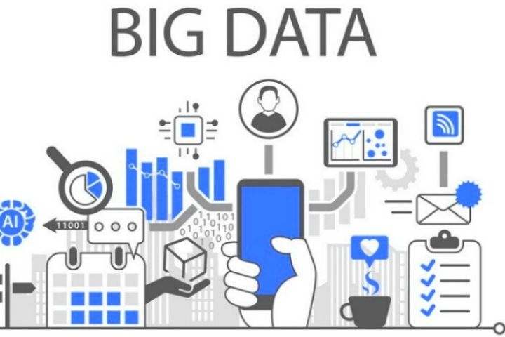The Origin And Complete Concept Of Big Data