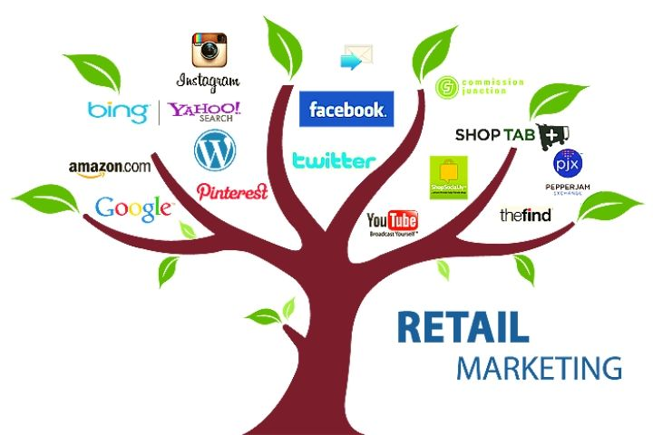 How To Achieve Greater Stability In Retail Marketing