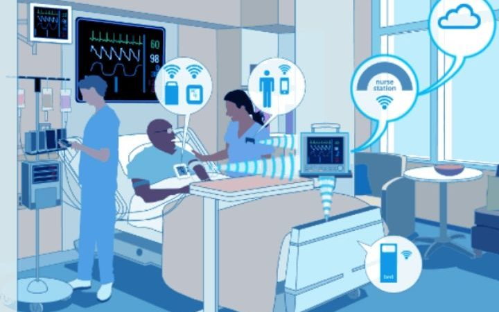 iot in medical sector