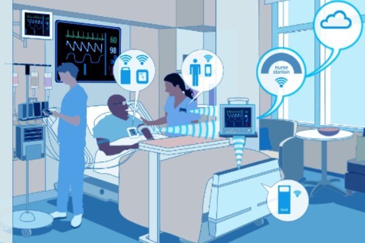 IoT In Healthcare Industry: Its Applications And Benefits