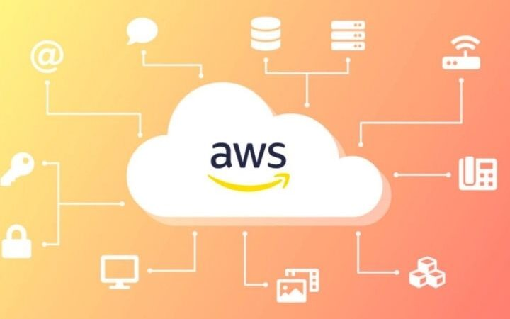 The Basics Of AWS Cloud