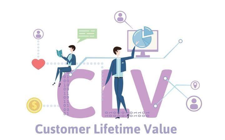 10 Proven Tactics To Improve Customer Lifetime Value (CLV)