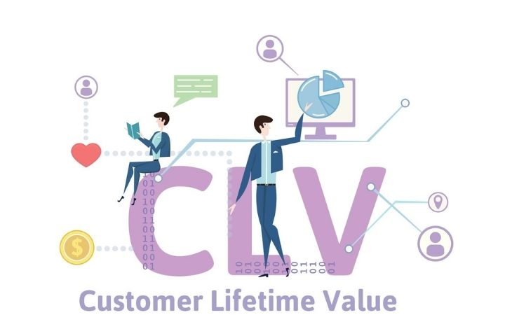 10 Proven Tactics To Improve Customer Lifetime Value (CLV)
