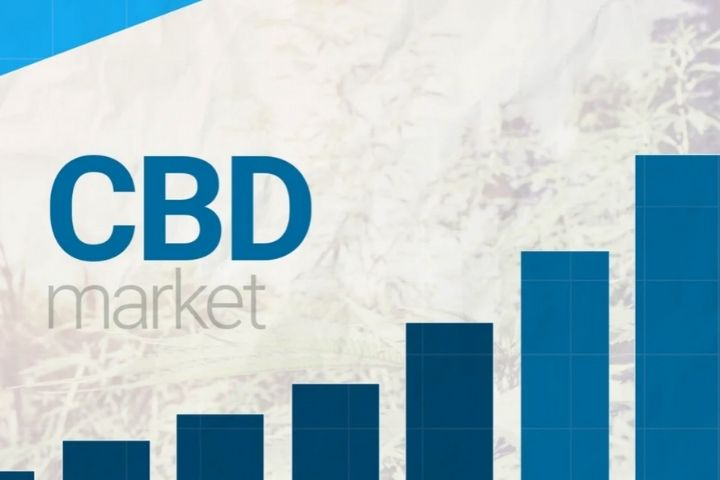 Market Boom: How Much Is The CBD Market Really Worth?